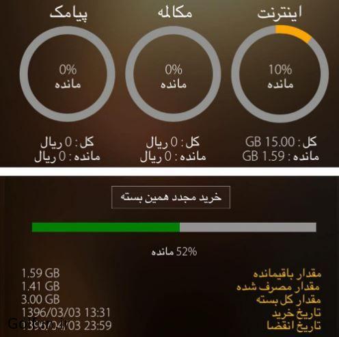 گلایه مهراب قاسم خانی از سرعت پایین اینترنت اپراتورهای تلفن همراه در ایران